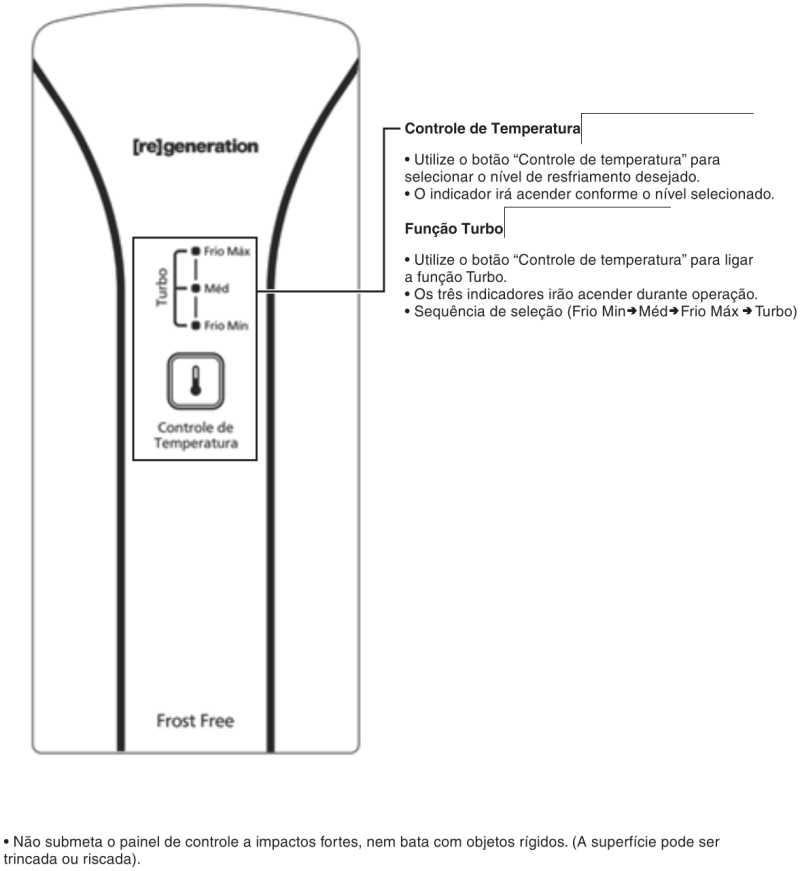 Conhecendo o painel de controle da Geladeira Panasonic - NR-BT40