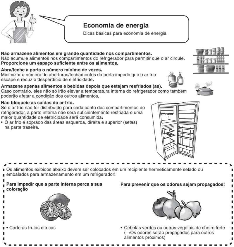 Geladeira Panasonic - como usar - dicas de uso - NR-BT50
