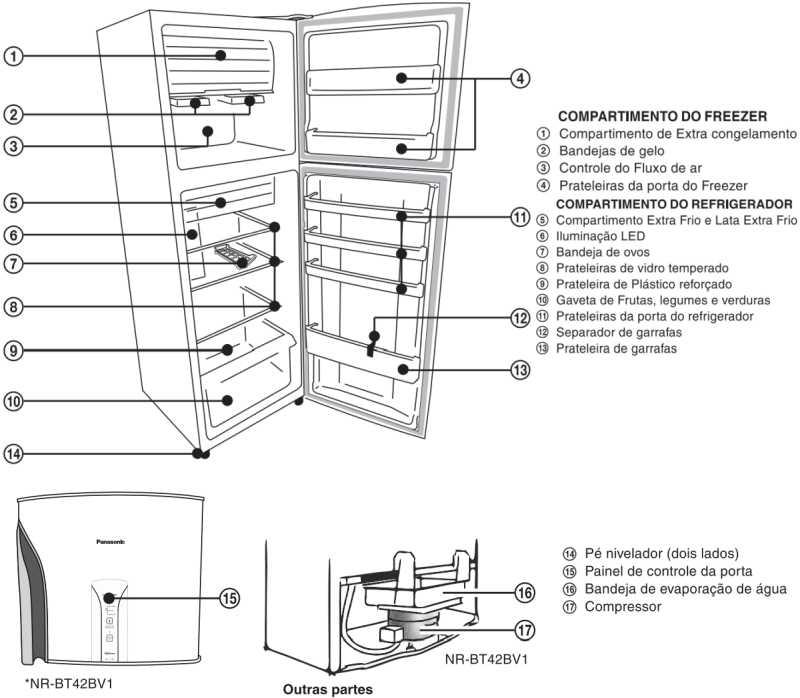 Conhecendo as partes da Geladeira Panasonic - NR-BT40