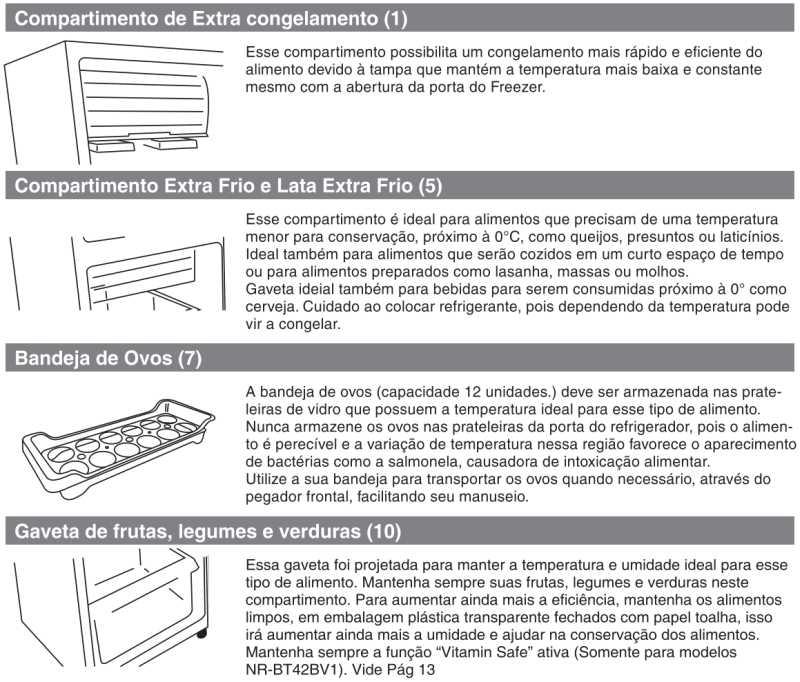 Conhecendo as partes da Geladeira Panasonic - NR-BT42