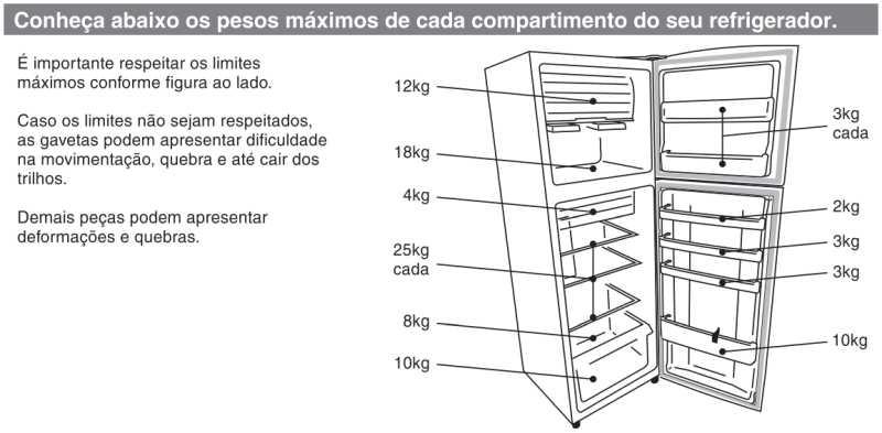 Conhecendo o limite de carga dos compartimentos da Geladeira Panasonic - NR-BT42