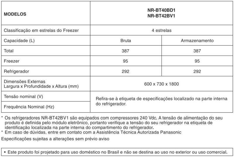Conhecendo as especificações técnicas da Geladeira Panasonic - NR-BT40