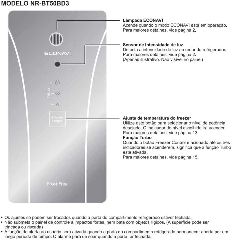 Conhecendo o painel de controle da Geladeira Panasonic - NR-BT50