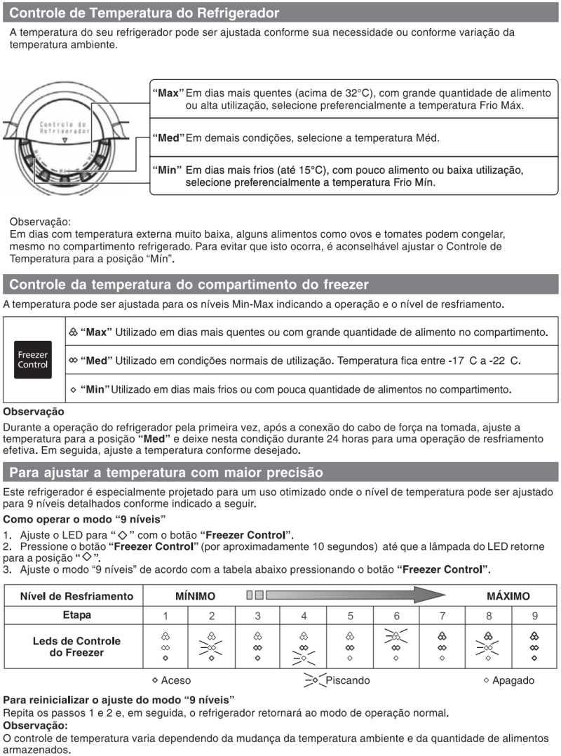 Geladeira Panasonic - como usar - ajuste temperatura - NR-BT50