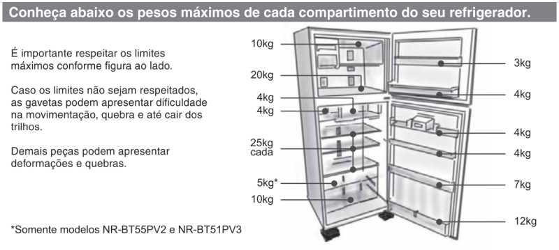 Conhecendo o limite de carga dos compartimentos da Geladeira Panasonic - NR-BT50