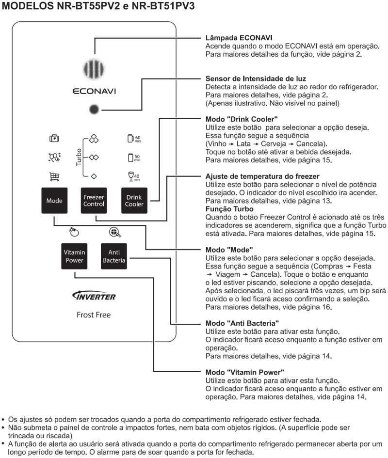 Conhecendo o painel de controle da Geladeira Panasonic - NR-BT55