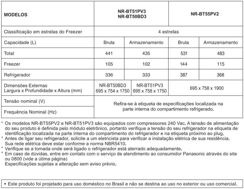 Conhecendo as especificações técnicas da Geladeira Panasonic - NR-BT50