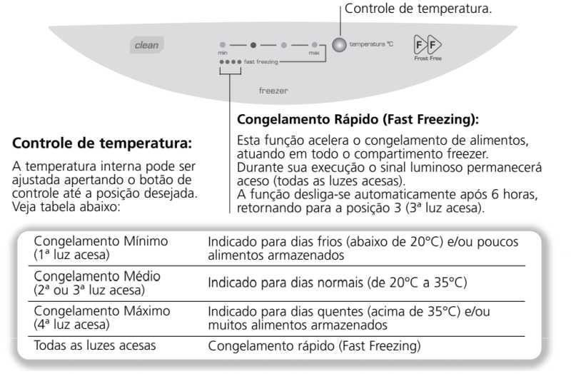 Freezer Brastemp - regulando a temperatura - BVG24