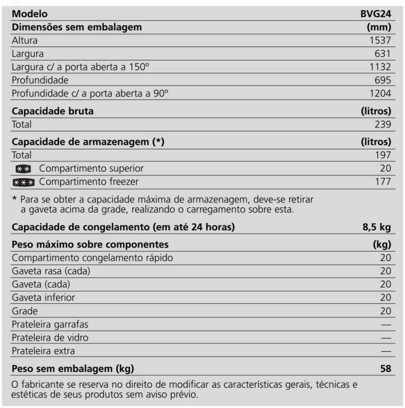Freezer Brastemp - conhecendo produto -especificações técnica - BVG24