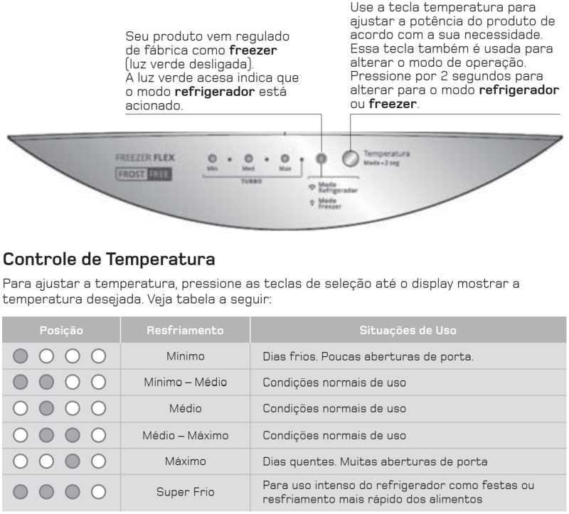 Freezer Brastemp - regulando a temperatura - BVR28