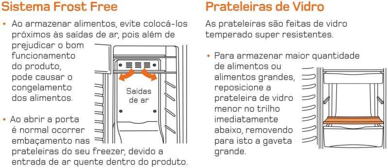 Freezer Brastemp - conhecendo produto - BVR28