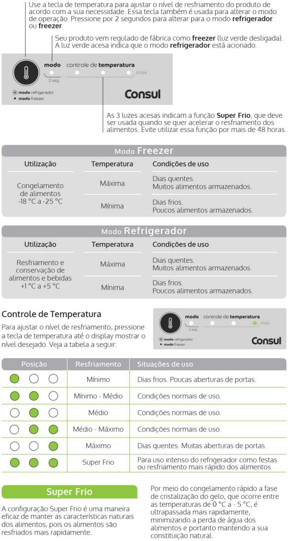 Freezer Consul - ajustando temperatura - CHA22