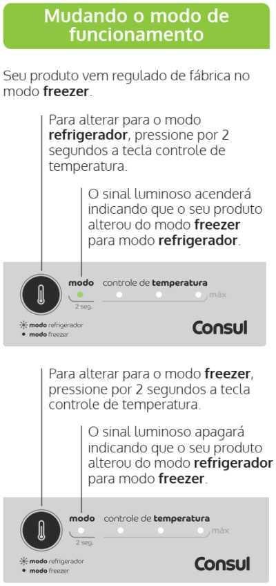 Freezer Consul - como usar - CHA22
