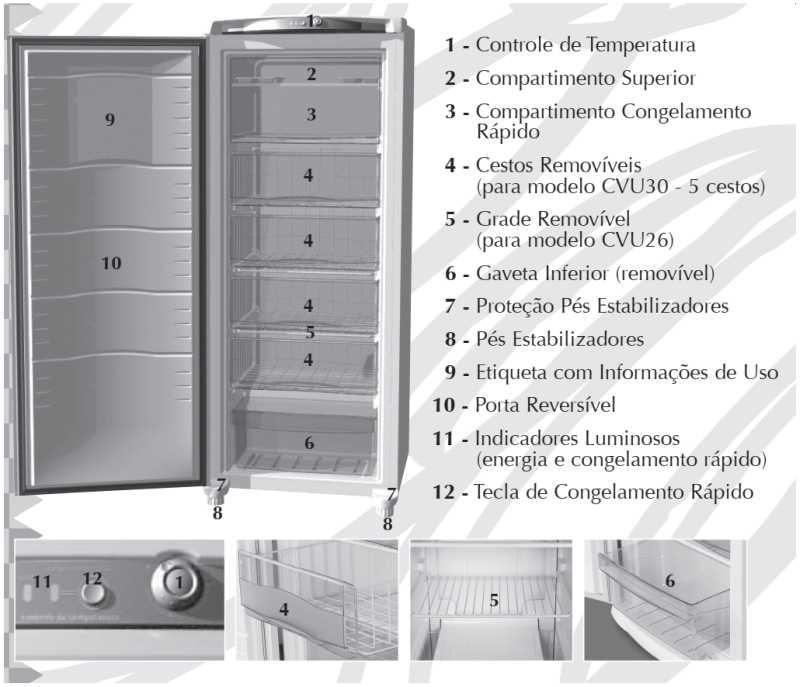 Freezer Consul - conhecendo o produto - CVU30