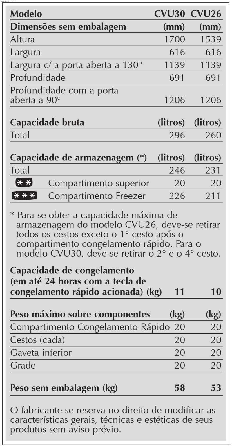 Freezer Consul - especificações técnica - CVU30