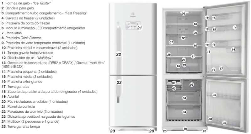 Geladeira Electrolux - conhecendo os componentes do IB52