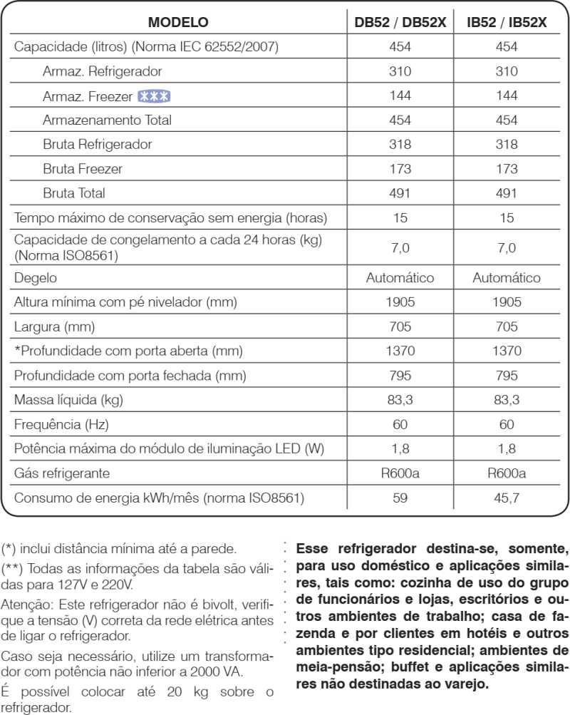 Geladeira Electrolux - Especificações técnica IB52