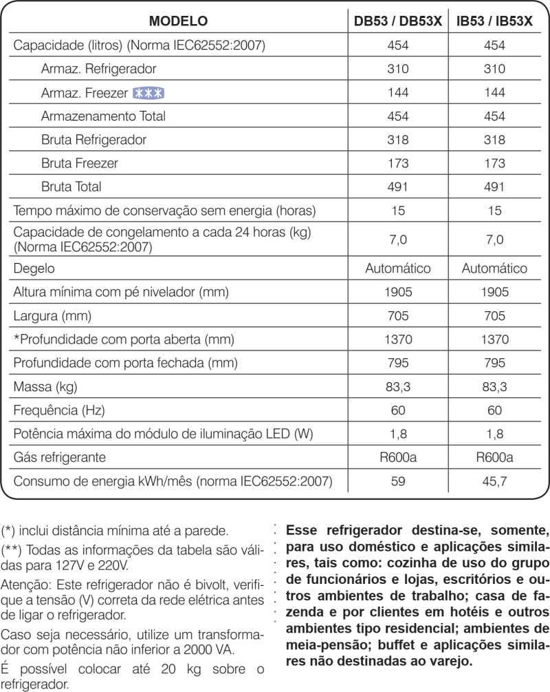 Geladeira Electrolux - Especificações técnica IB53