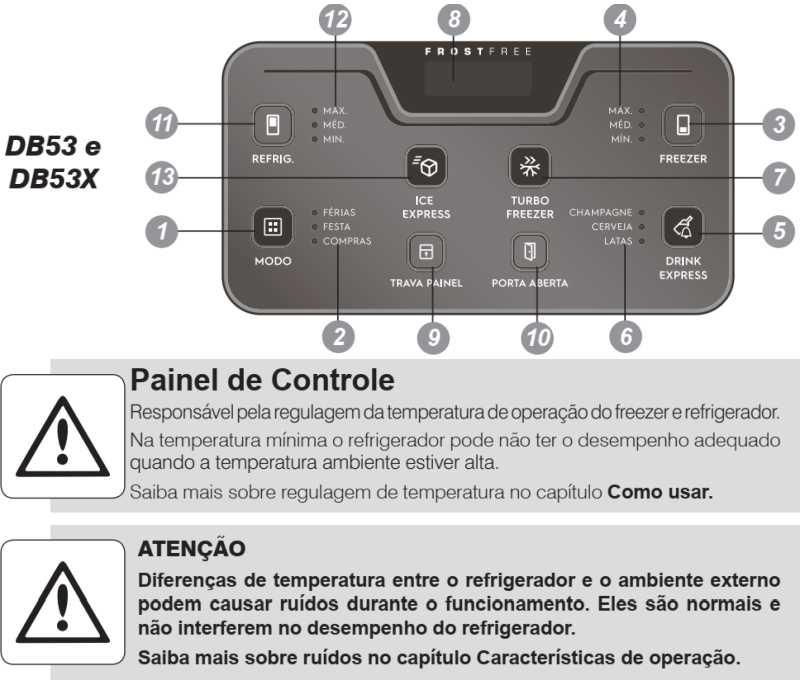 Geladeira Electrolux - conhecendo os componentes - painel de controle - DB53