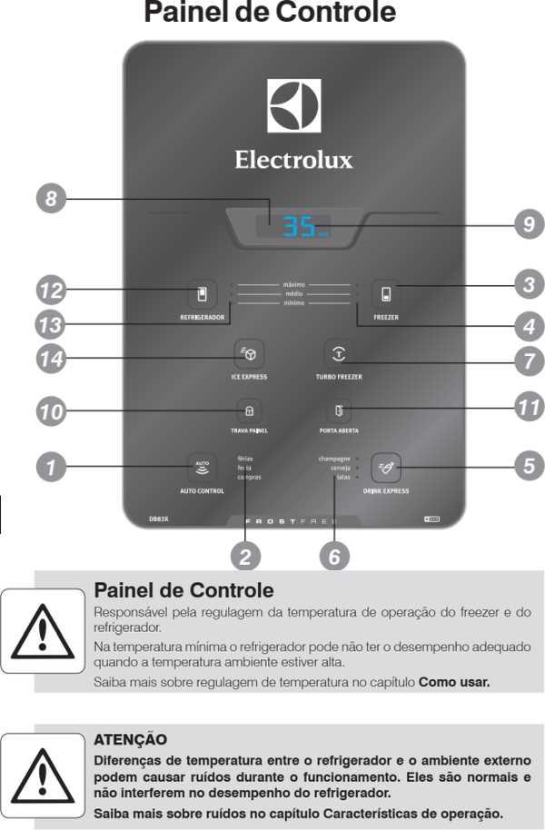 Geladeira Electrolux - conhecendo os componentes - painel de controle - DB83