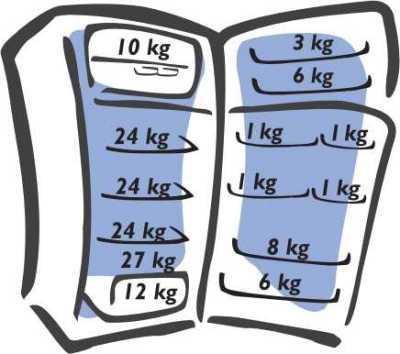 Geladeira Electrolux - como usar