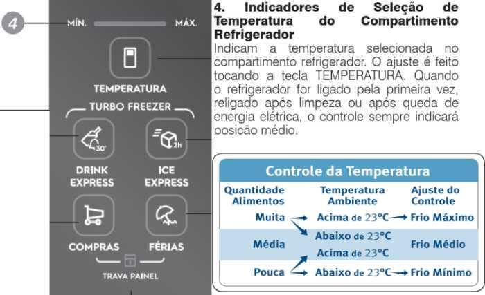 Geladeira Electrolux - como ajustar a temperatura - DF44