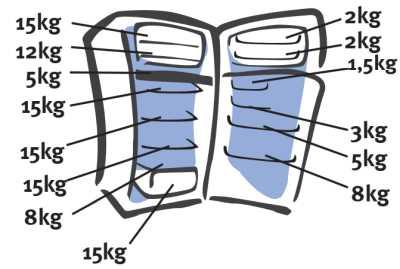 Geladeira Electrolux - como usar DF44