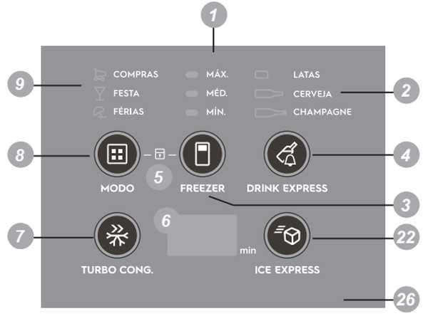 Geladeira Electrolux - conhecendo os componentes - painel de controle - DF82