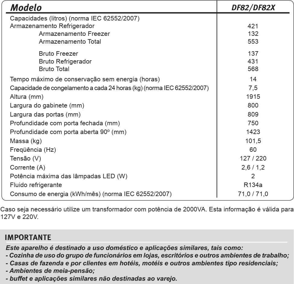 Geladeira Electrolux - Especificações técnica DF82