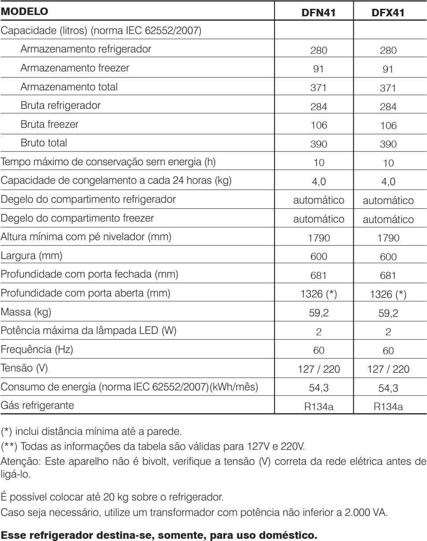 Geladeira Electrolux - Especificações técnica DFN41