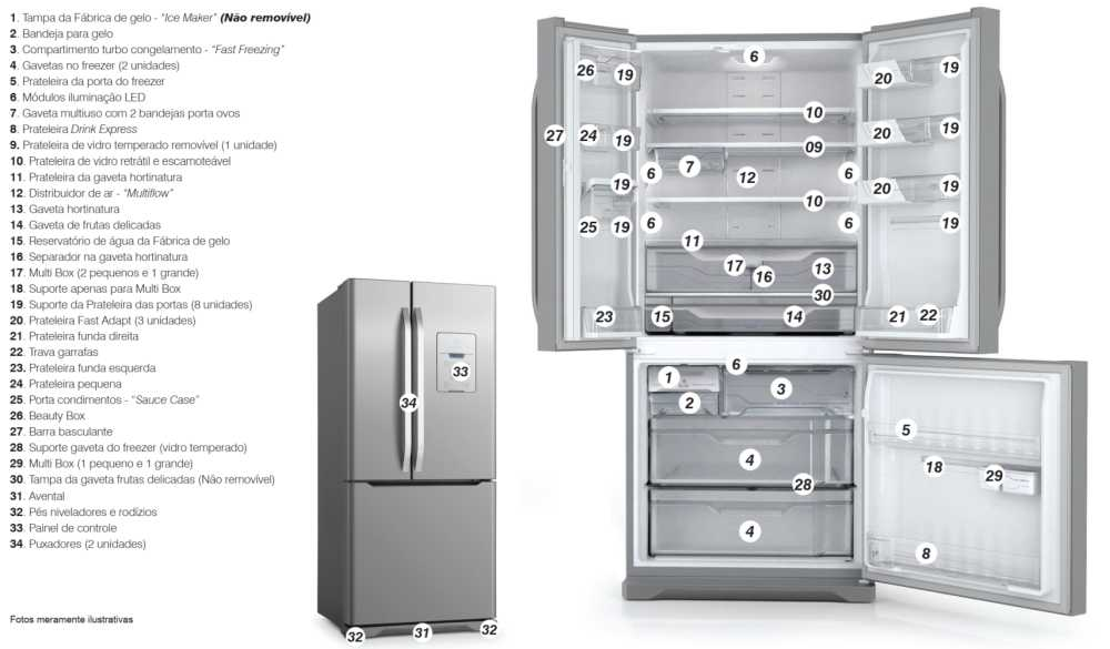 Geladeira Electrolux - conhecendo os componentes do DM83X