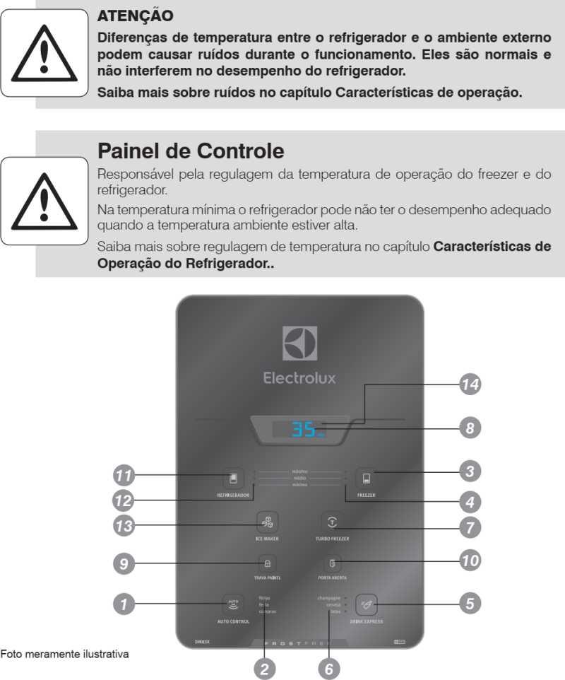 Geladeira Electrolux - conhecendo os componentes - painel de controle - DM83X
