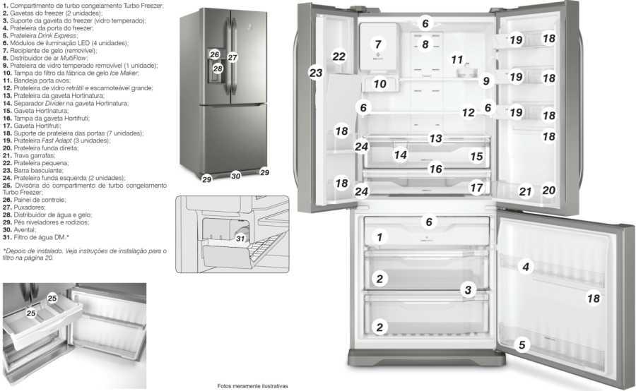 Geladeira Electrolux - conhecendo os componentes do DM85X