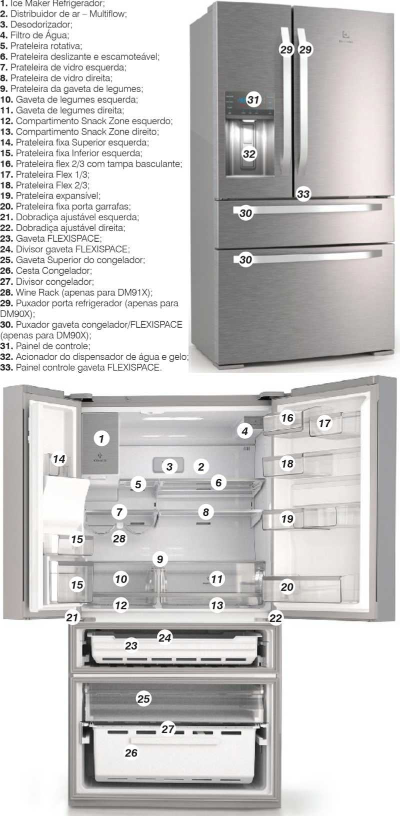 Geladeira Electrolux - conhecendo os componentes do DM91X
