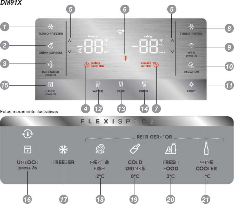 Geladeira Electrolux - conhecendo os componentes - painel de controle - DM91X