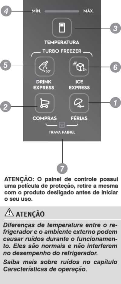 Geladeira Electrolux - conhecendo os componentes - painel de controle - DF44