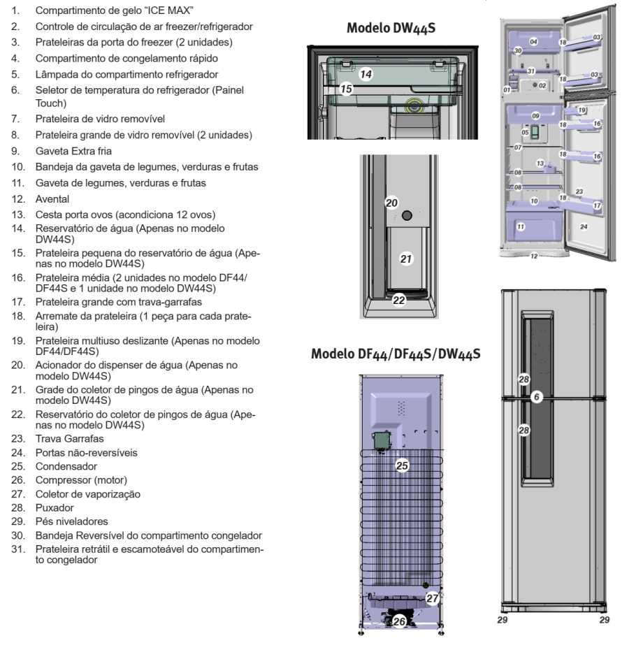Geladeira Electrolux - conhecendo os componentes do DF44