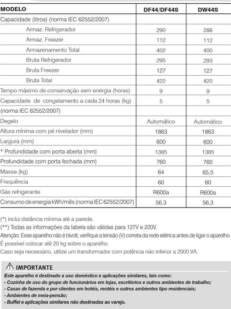 Geladeira Electrolux - Especificações técnica DF44