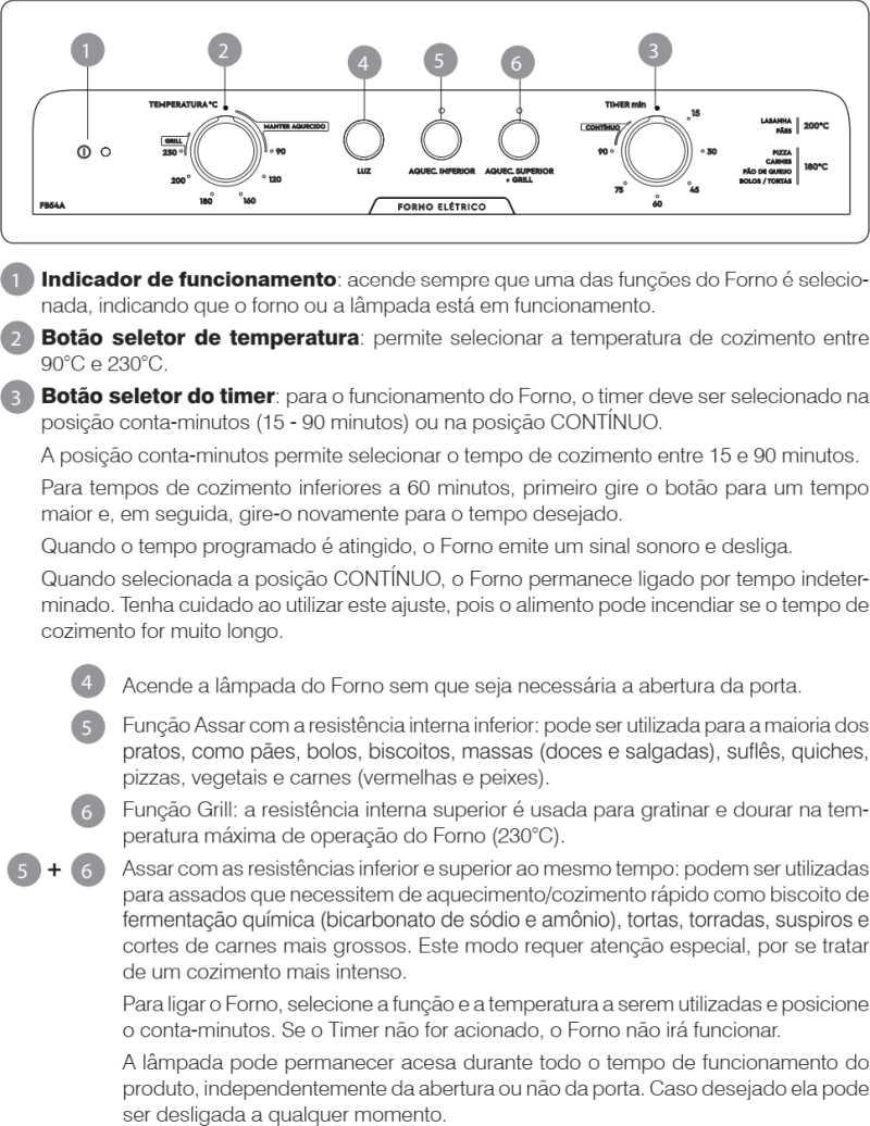 Forno elétrico Electrolux - conhecendo o painel de controle - FB54A