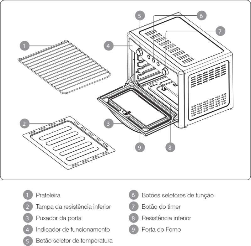Forno elétrico Electrolux - conhecendo os componentes do FB54A