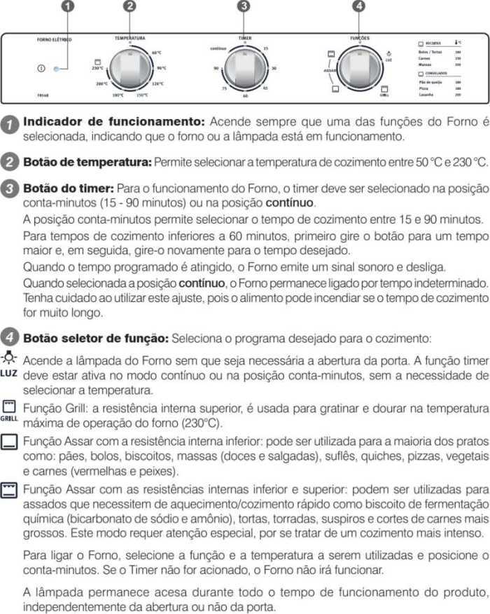 Forno elétrico Electrolux - conhecendo o painel de controle - FB54B