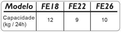 Freezer Electrolux - capacidade de congelamento - FE26