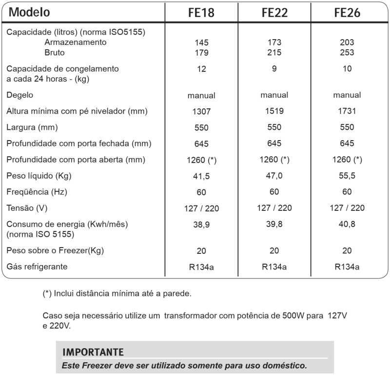 Freezer Electrolux - conhecendo especificações técnica - FE22