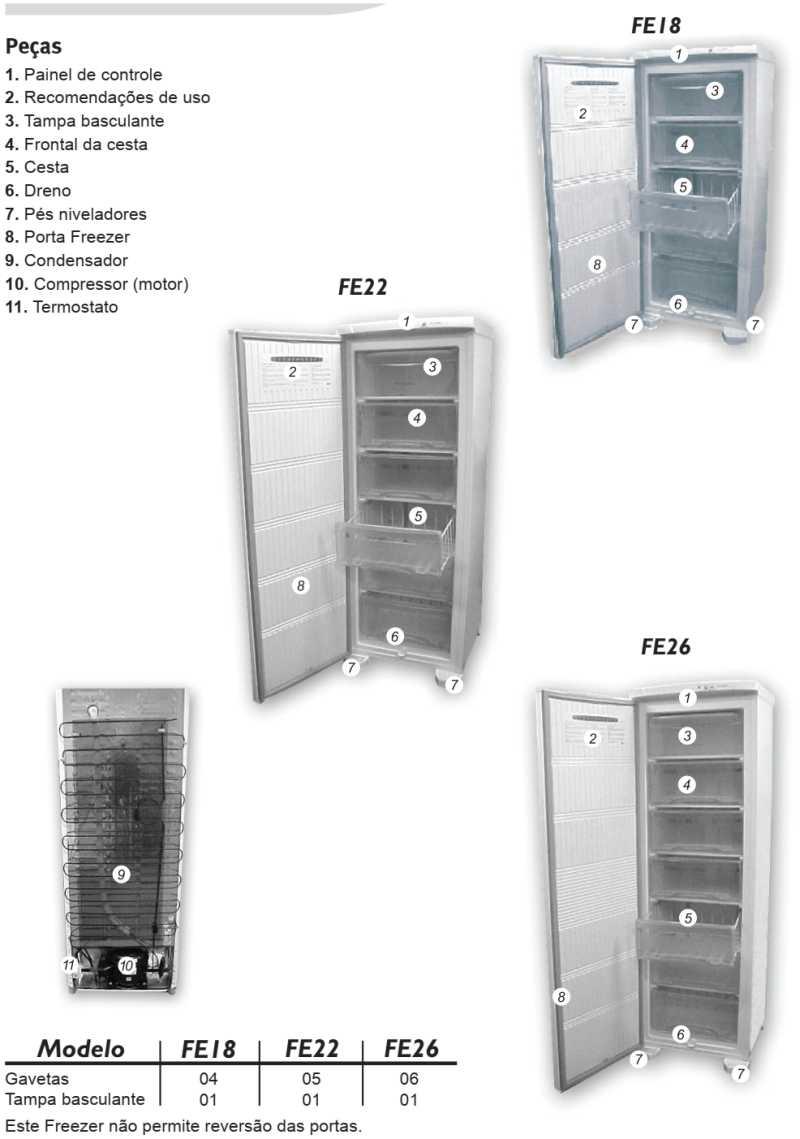Freezer Electrolux - conhecendo os componentes - FE22