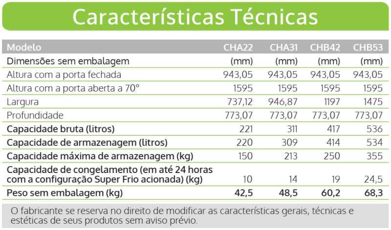 Freezer Consul - especificações técnica - CHA31