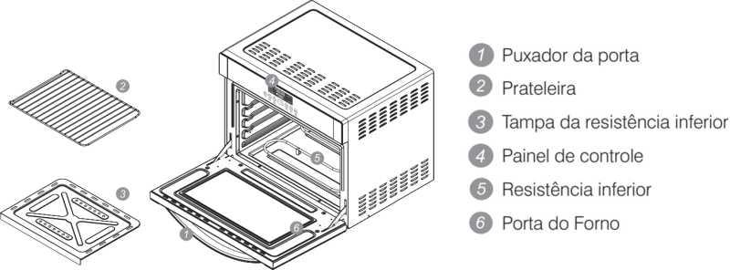 Forno elétrico Electrolux - conhecendo os componentes do FX54T