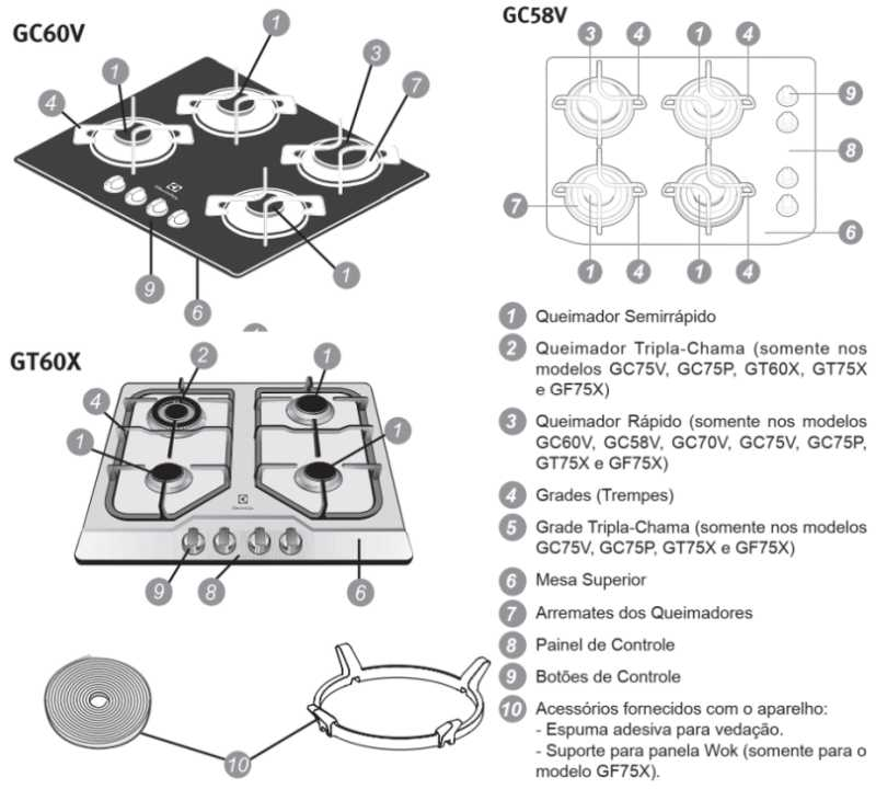 Cooktop a gás Electrolux - conhecendo os componentes - GT60X