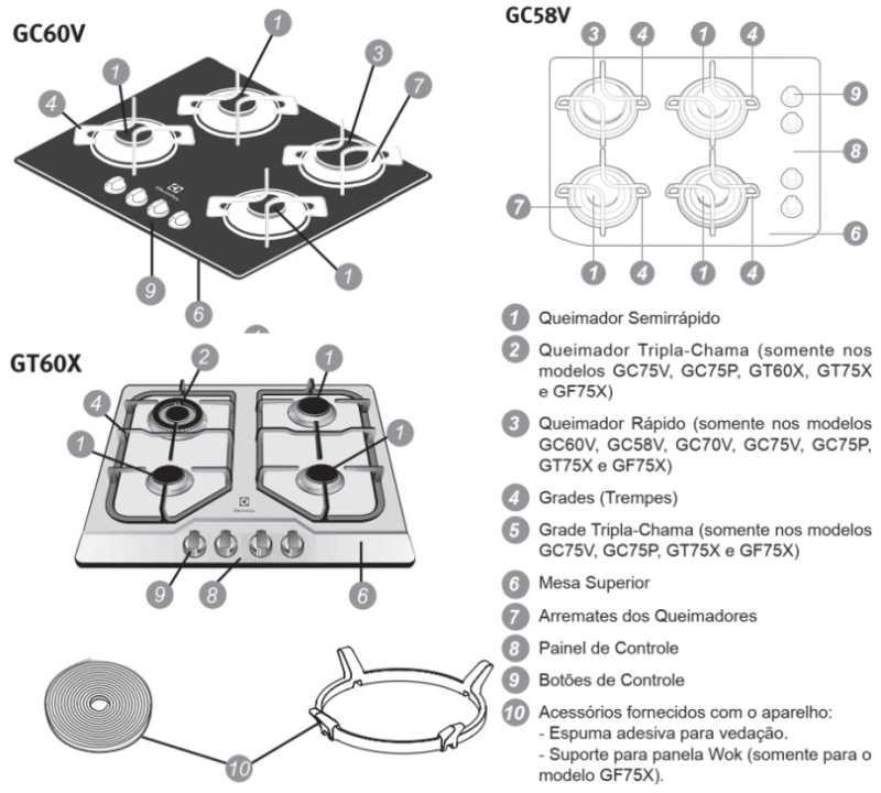 Cooktop a gás Electrolux - conhecendo os componentes - GC58V