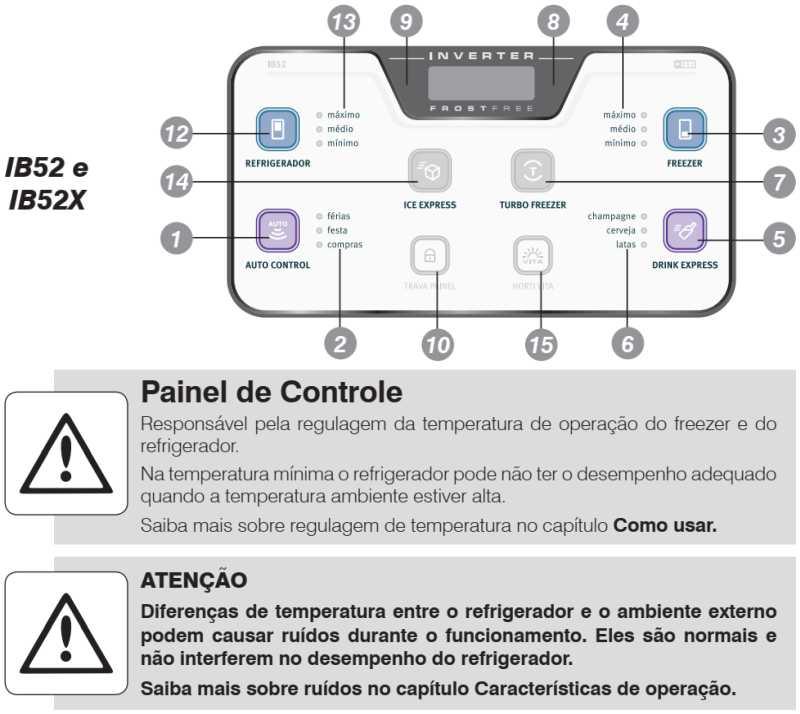 Geladeira Electrolux - conhecendo os componentes - painel de controle - IB52
