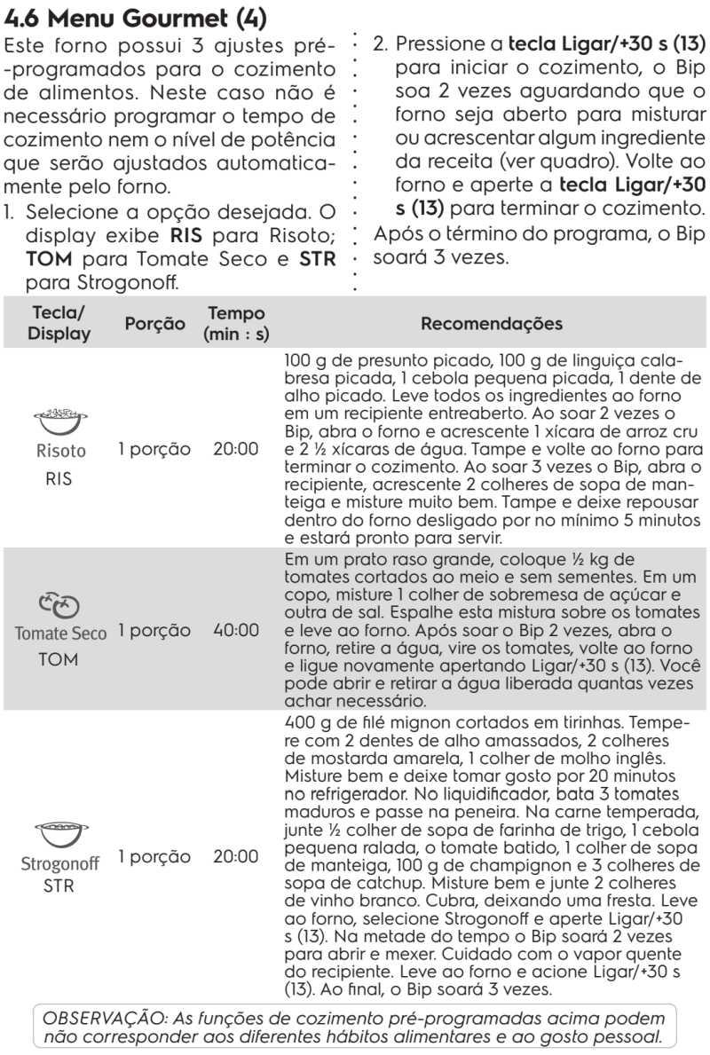 Microondas Electrolux MEG41 - como usar - menu gourmet